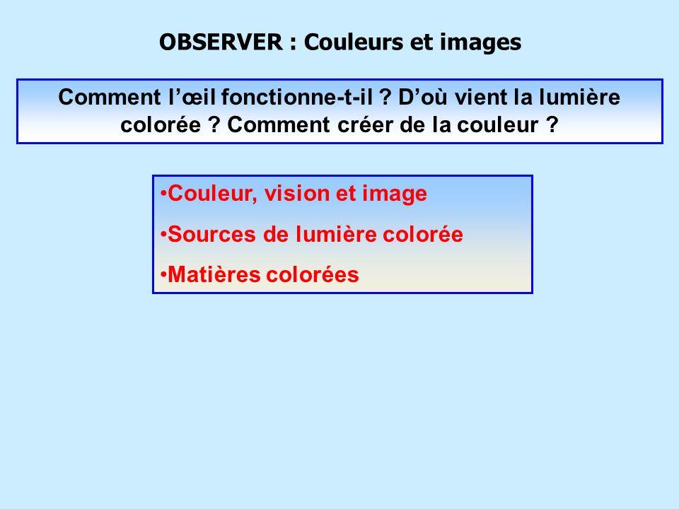 OBSERVER : Couleurs et images Comment lœil fonctionne-t-il ? Doù vient la lumière colorée ? Comment créer de la couleur ? Couleur, vision et image Sou