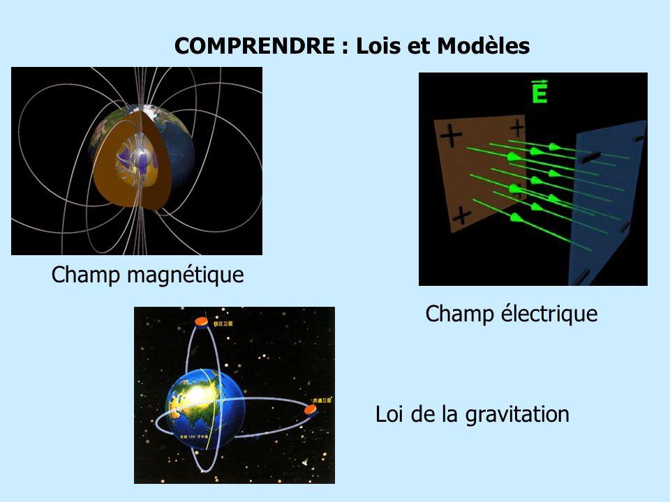 COMPRENDRE : Lois et Modèles Champ magnétique Champ électrique Loi de la gravitation