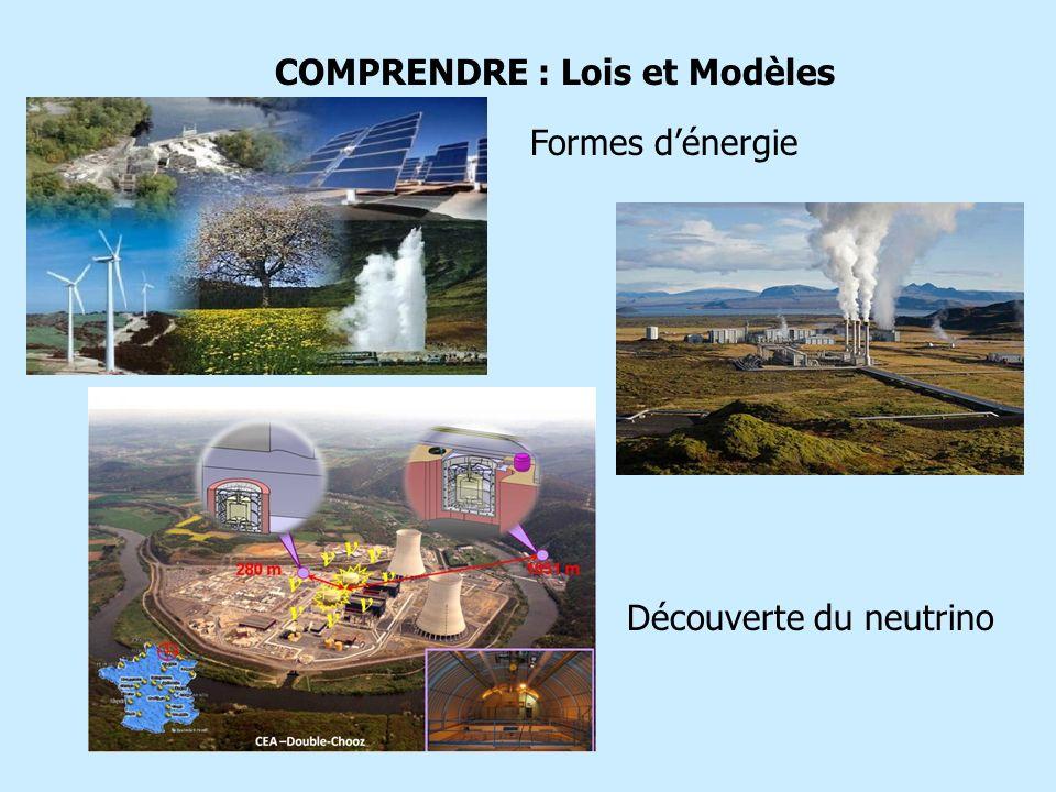 COMPRENDRE : Lois et Modèles Formes dénergie Découverte du neutrino