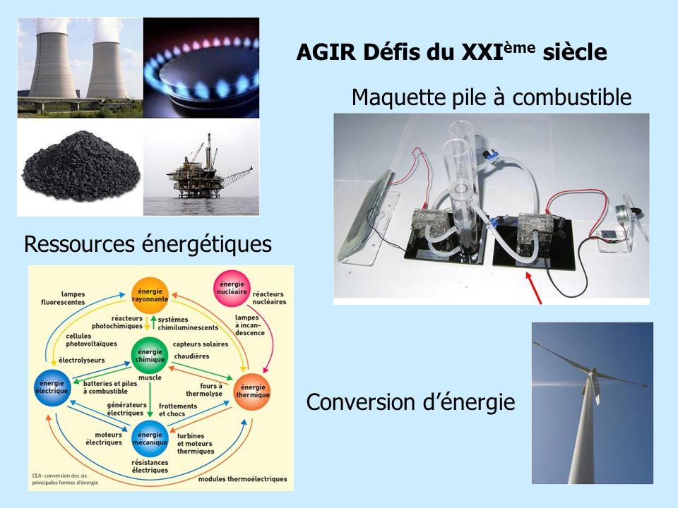 AGIR Défis du XXI ème siècle Maquette pile à combustible Conversion dénergie Ressources énergétiques