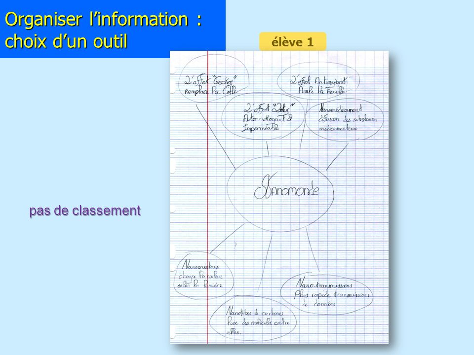 Organiser linformation : choix dun outil pas de classement élève 1