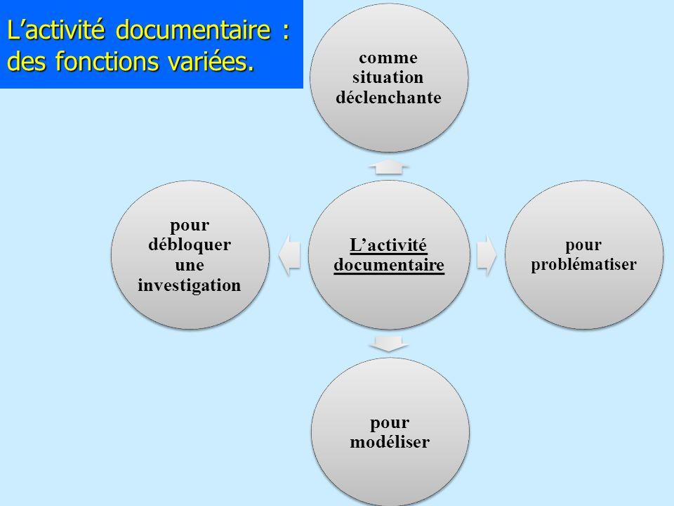 Lactivité documentaire comme situation déclenchante pour problématiser pour modéliser pour débloquer une investigation Lactivité documentaire : des fo