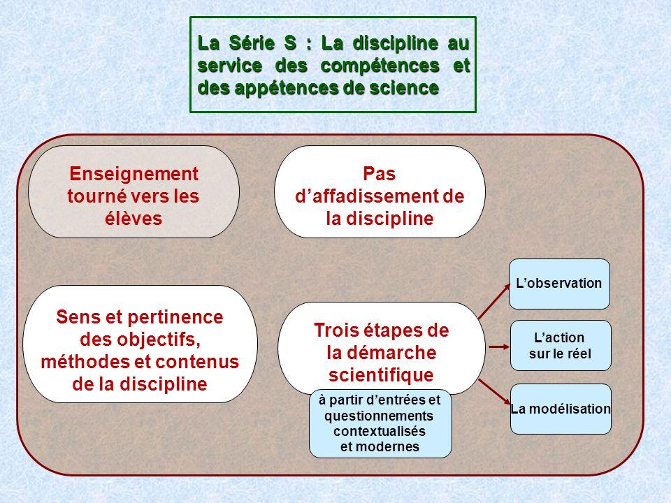 La Série S : La discipline au service des compétences et des appétences de science Pas daffadissement de la discipline Enseignement tourné vers les él