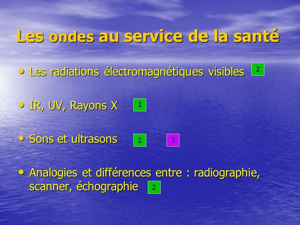 Les radiations électromagnétiques visibles Les radiations électromagnétiques visibles IR, UV, Rayons X IR, UV, Rayons X Sons et ultrasons Sons et ultr