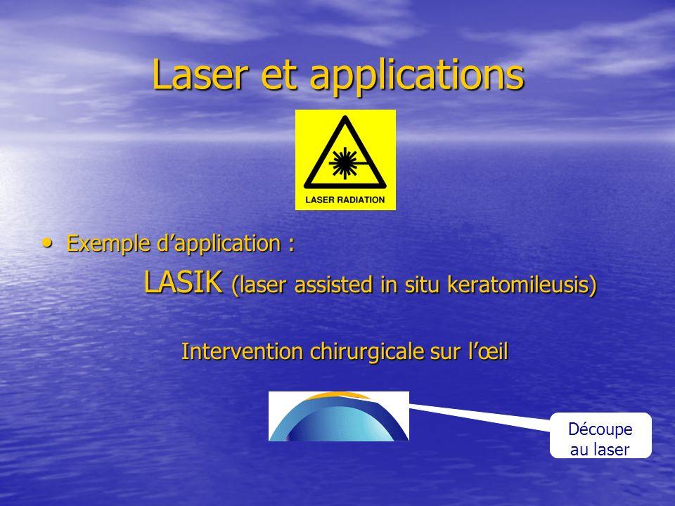 Laser et applications Exemple dapplication : Exemple dapplication : LASIK (laser assisted in situ keratomileusis) LASIK (laser assisted in situ kerato