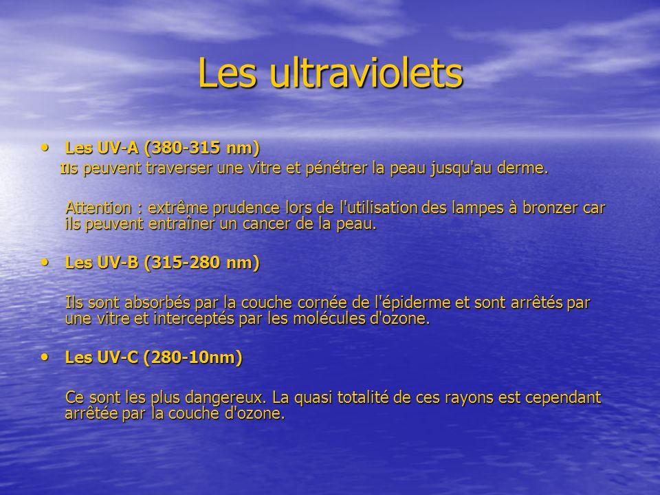 Les ultraviolets Les UV-A (380-315 nm) Les UV-A (380-315 nm) Il s peuvent traverser une vitre et pénétrer la peau jusqu'au derme. Il s peuvent travers
