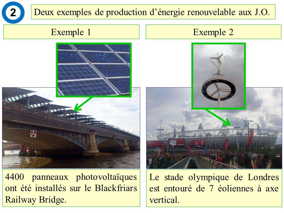 Deux exemples de production dénergie renouvelable aux J.O.