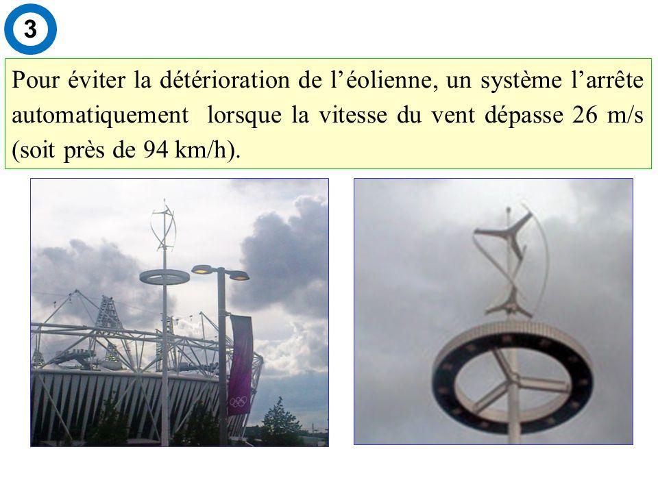 Pour éviter la détérioration de léolienne, un système larrête automatiquement lorsque la vitesse du vent dépasse 26 m/s (soit près de 94 km/h).