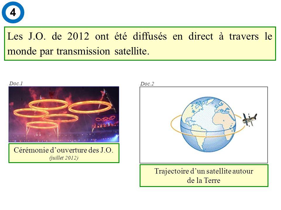 Cérémonie douverture des J.O.(juillet 2012) Les J.O.