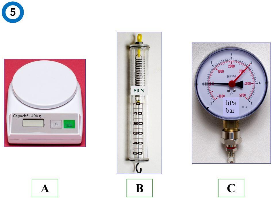 A C B 50 N Capacité : 400 g hPa bar 5