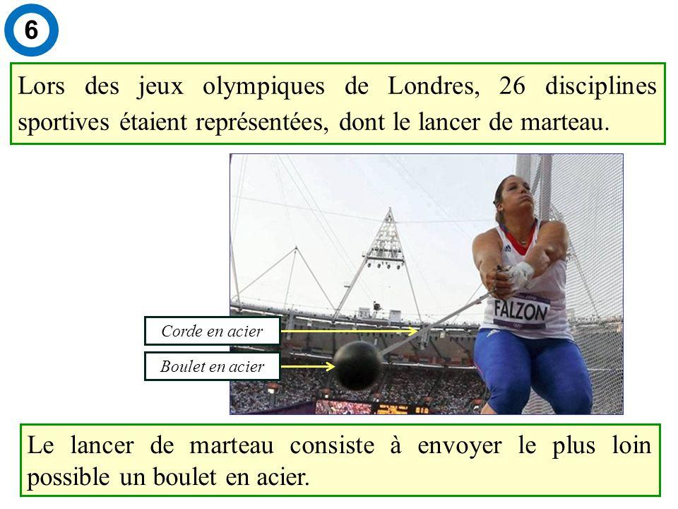 Lors des jeux olympiques de Londres, 26 disciplines sportives étaient représentées, dont le lancer de marteau.