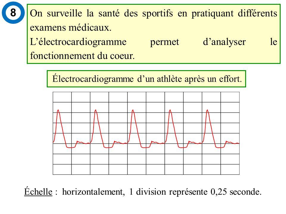 On surveille la santé des sportifs en pratiquant différents examens médicaux.