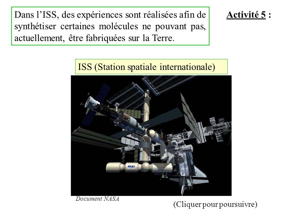 Dans lISS, des expériences sont réalisées afin de synthétiser certaines molécules ne pouvant pas, actuellement, être fabriquées sur la Terre. Activité