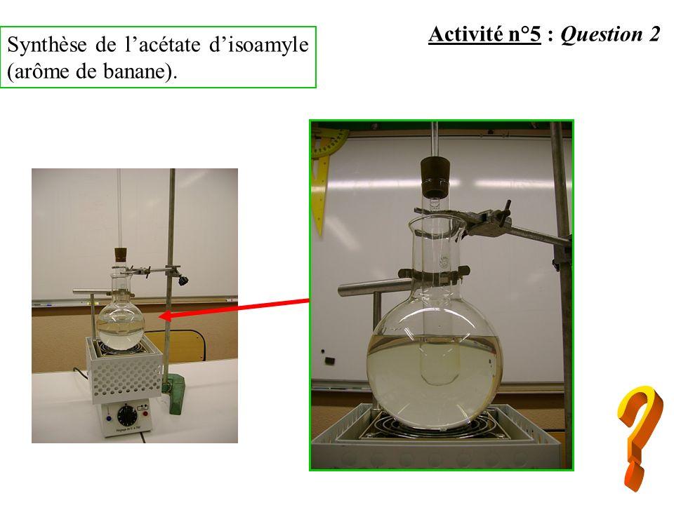 Synthèse de lacétate disoamyle (arôme de banane). Activité n°5 : Question 2