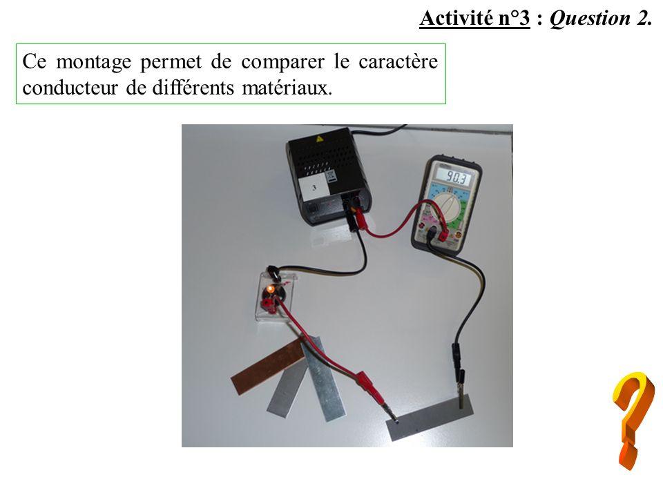 Activité n°3 : Question 2. Ce montage permet de comparer le caractère conducteur de différents matériaux.