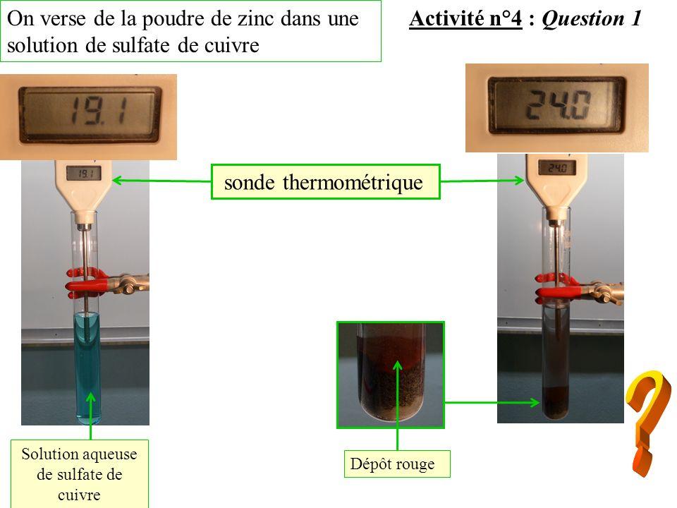 Activité n°4 : Question 1 Solution aqueuse de sulfate de cuivre Dépôt rouge sonde thermométrique On verse de la poudre de zinc dans une solution de su