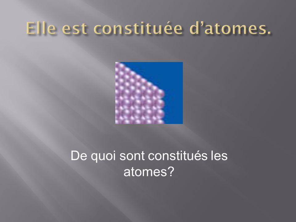 De quoi sont constitués les atomes