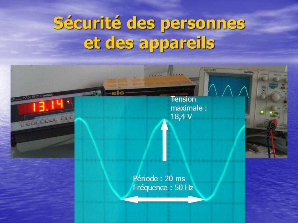 Sécurité des personnes et des appareils Période : 20 ms Fréquence : 50 Hz Tension maximale : 18,4 V