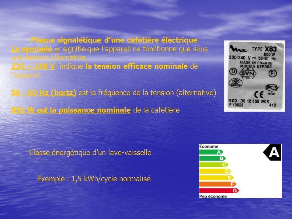 Plaque signalétique dune cafetière électrique Le symbole ~ signifie que l'appareil ne fonctionne que sous une tension alternative. 230 – 240 V: indiqu