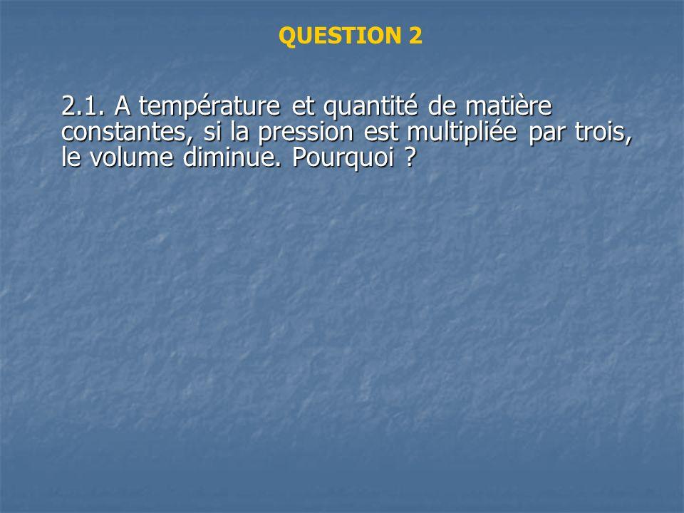 2.2. Déterminer une relation entre volume initial et volume final. QUESTION 2