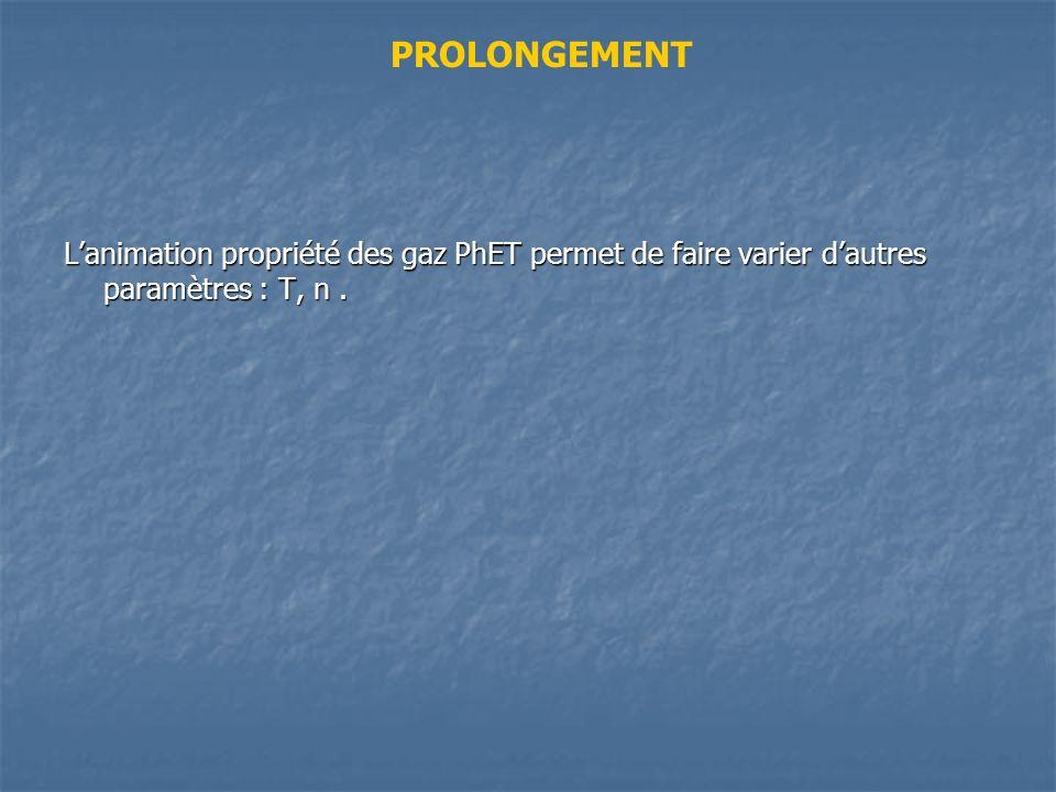 Lanimation propriété des gaz PhET permet de faire varier dautres paramètres : T, n. PROLONGEMENT