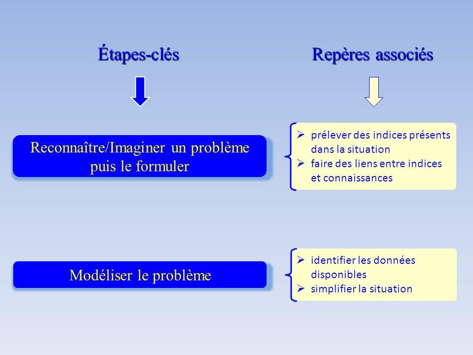 Reconnaître/Imaginer un problème puis le formuler Modéliser le problème prélever des indices présents dans la situation faire des liens entre indices