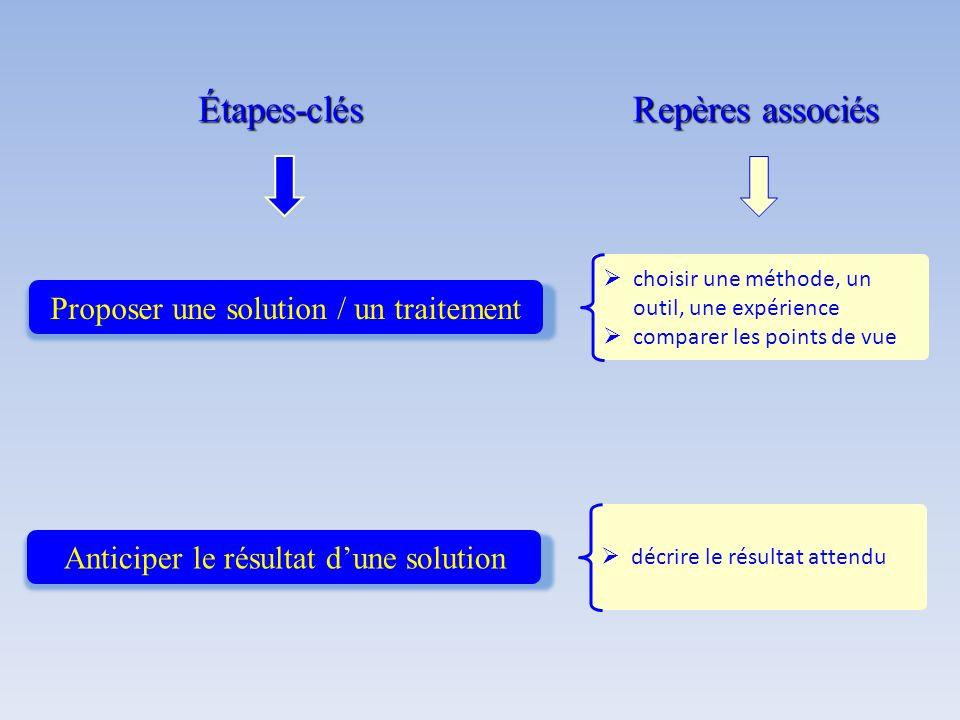 Anticiper le résultat dune solution décrire le résultat attenduÉtapes-clés Repères associés Proposer une solution / un traitement choisir une méthode,
