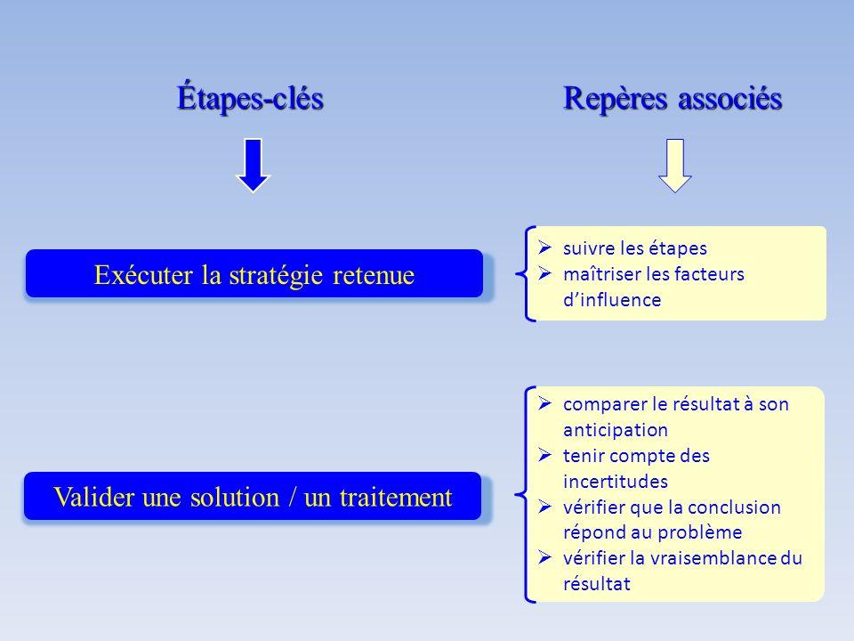 Valider une solution / un traitement comparer le résultat à son anticipation tenir compte des incertitudes vérifier que la conclusion répond au problè
