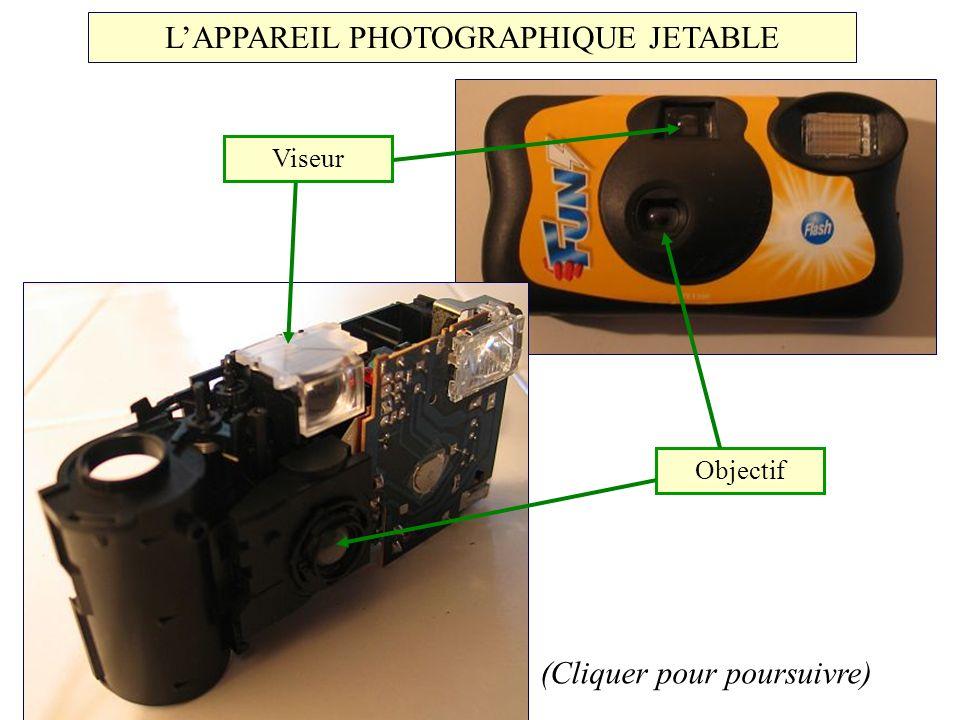 Objectif Viseur LAPPAREIL PHOTOGRAPHIQUE JETABLE (Cliquer pour poursuivre)
