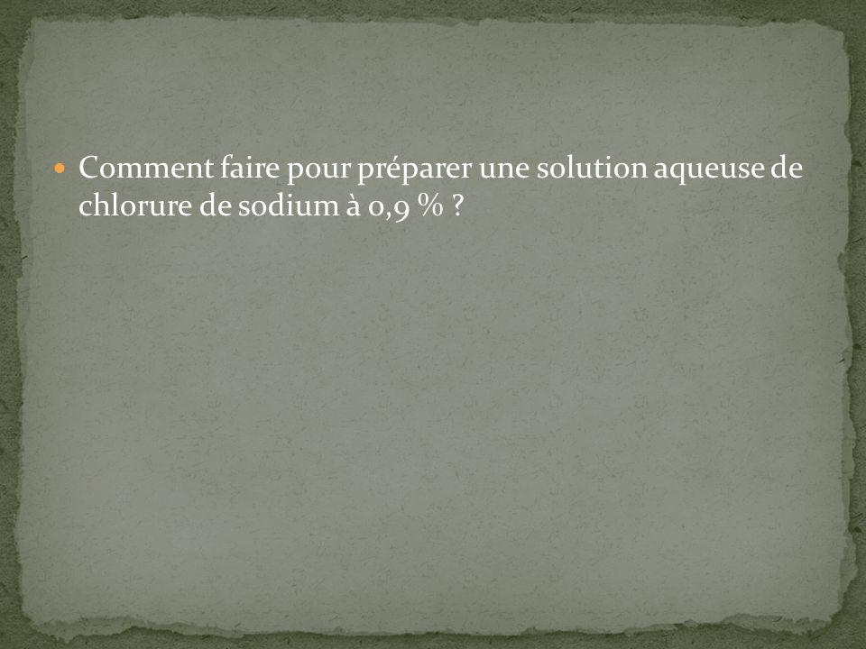 Comment faire pour préparer une solution aqueuse de chlorure de sodium à 0,9 % ?