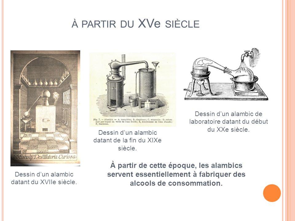 À PARTIR DU XVe SIÈCLE Dessin dun alambic datant du XVIIe siècle. Dessin dun alambic datant de la fin du XIXe siècle. Dessin dun alambic de laboratoir