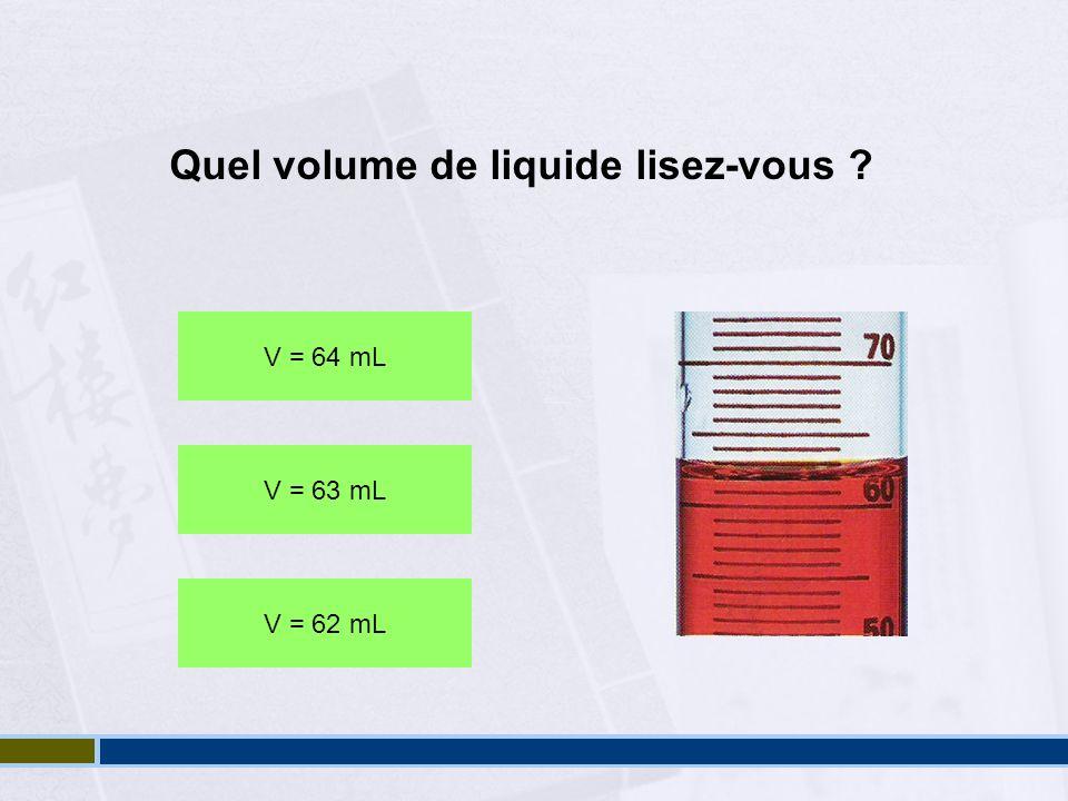 Quel volume de liquide lisez-vous ? V = 64 mL V = 63 mL V = 62 mL