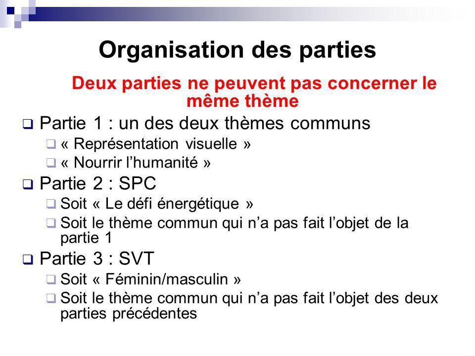 Organisation des parties Deux parties ne peuvent pas concerner le même thème Partie 1 : un des deux thèmes communs « Représentation visuelle » « Nourr