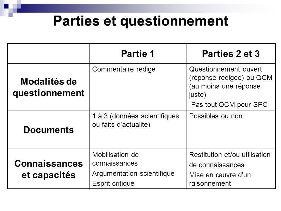 Parties et questionnement Partie 1Parties 2 et 3 Modalités de questionnement Commentaire rédigéQuestionnement ouvert (réponse rédigée) ou QCM (au moin