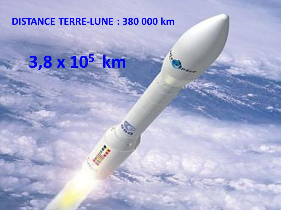 DISTANCE TERRE-LUNE : 380 000 km Évaluation de lordre de grandeur ?