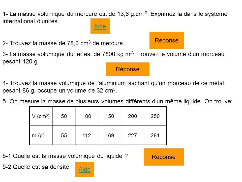 1- La masse volumique du mercure est de 13,6 g.cm -3. Exprimez la dans le système international dunités. 2- Trouvez la masse de 78,0 cm 3 de mercure.