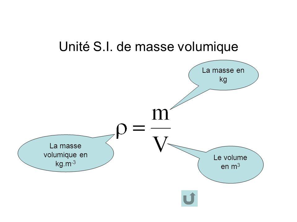 Unité S.I. de masse volumique La masse en kg Le volume en m 3 La masse volumique en kg.m -3