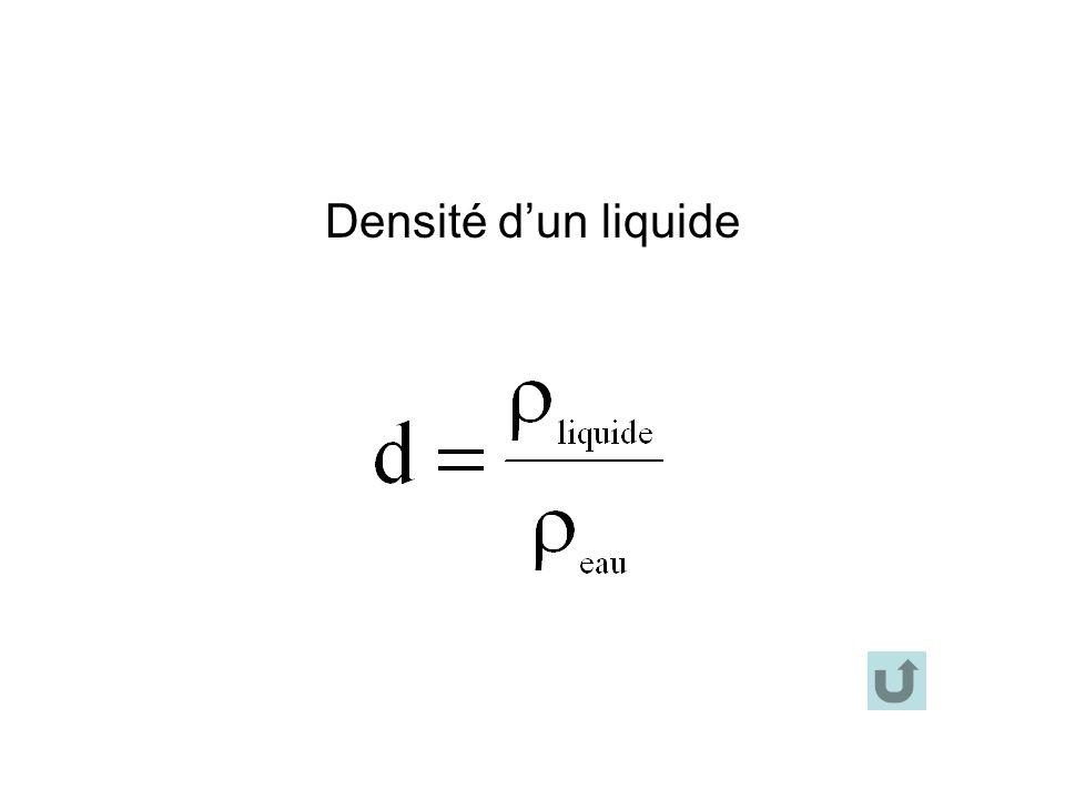 Densité dun liquide