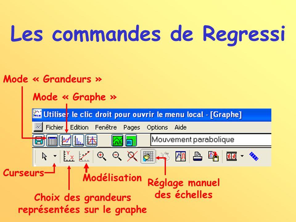 Mode « Grandeurs » Mode « Graphe » Curseurs Choix des grandeurs représentées sur le graphe Modélisation Réglage manuel des échelles Les commandes de R