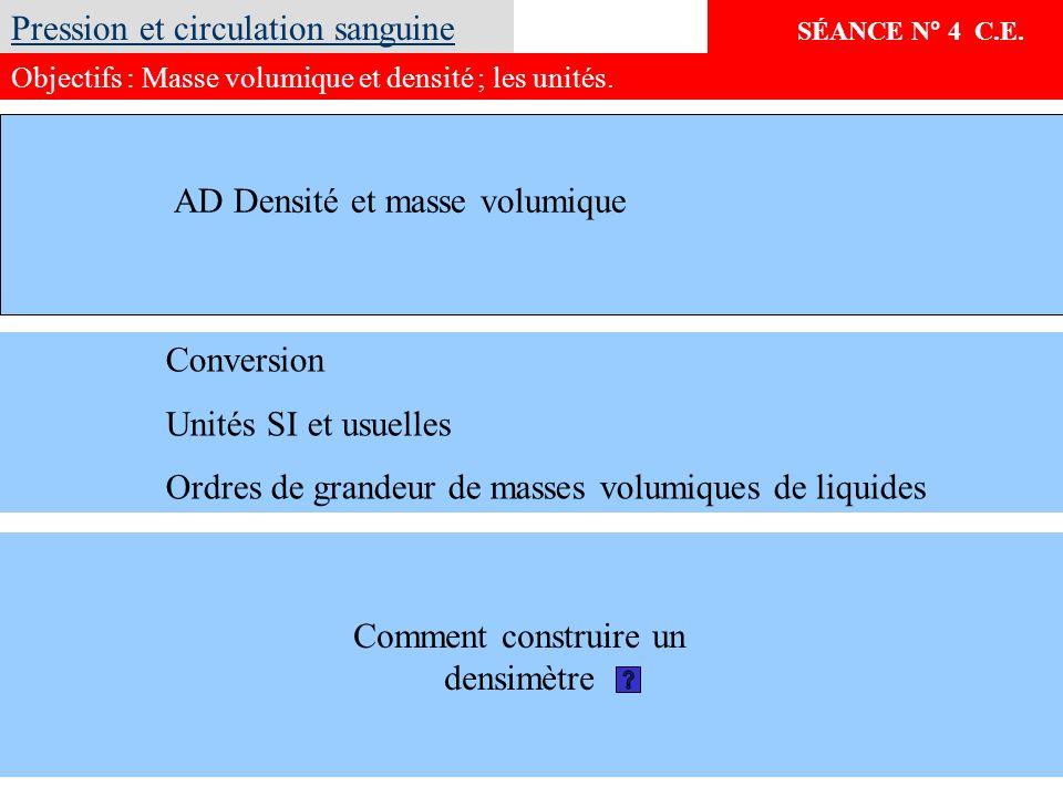 SÉANCE N° 4 C.E. Pression et circulation sanguine Objectifs : Masse volumique et densité ; les unités. AD Densité et masse volumique Conversion Unités