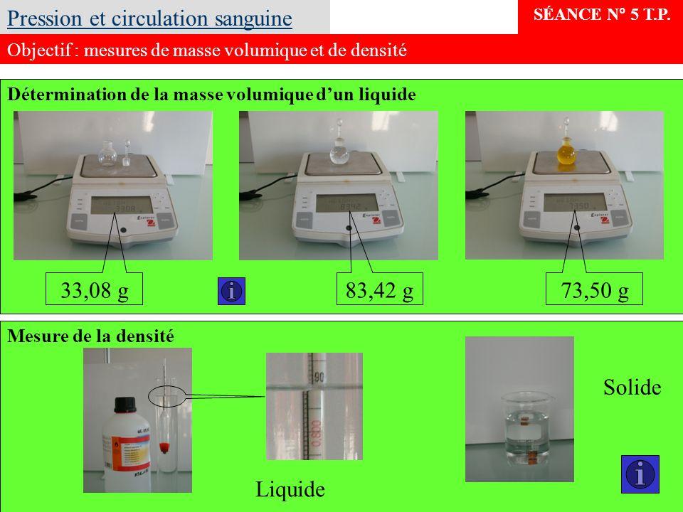Mesure de la densité SÉANCE N° 5 T.P. Détermination de la masse volumique dun liquide Pression et circulation sanguine Objectif : mesures de masse vol