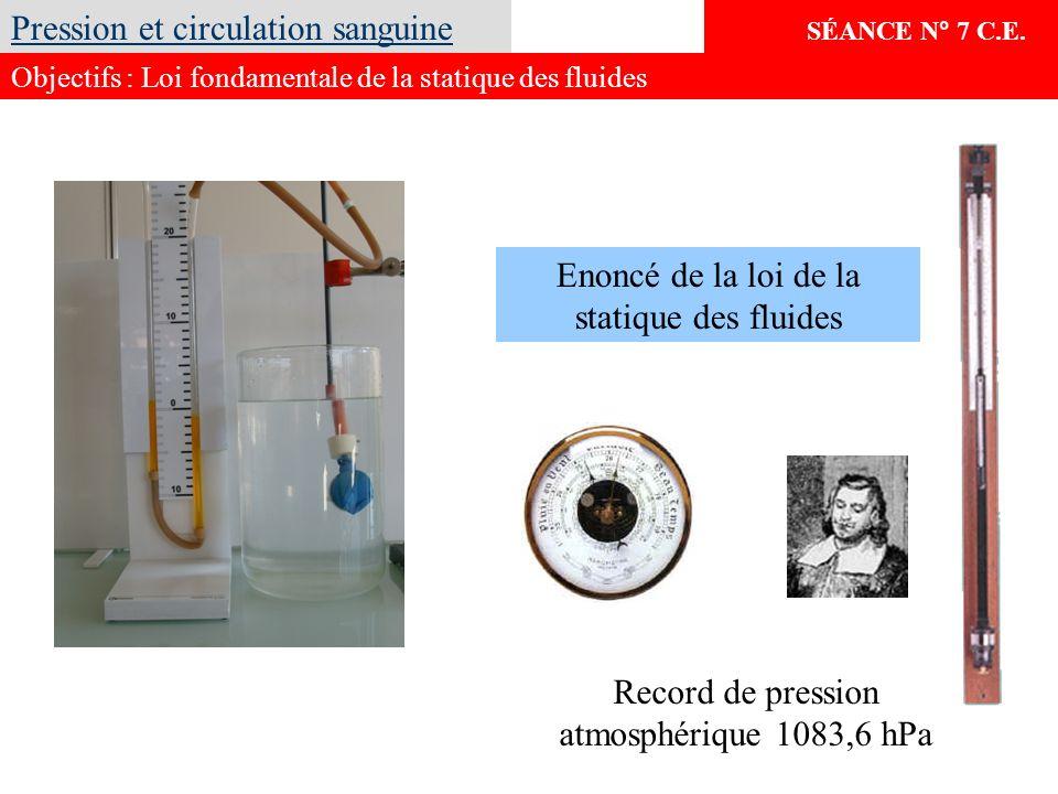 SÉANCE N° 7 C.E. Pression et circulation sanguine Objectifs : Loi fondamentale de la statique des fluides Enoncé de la loi de la statique des fluides