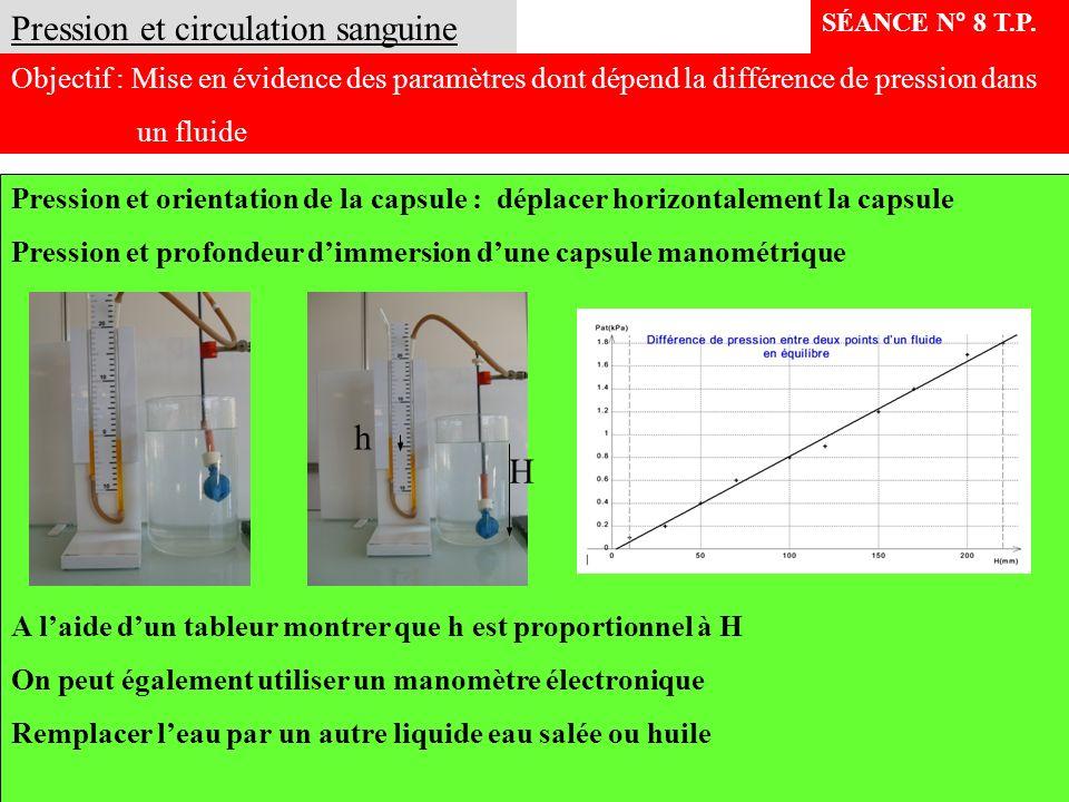 Pression et orientation de la capsule : déplacer horizontalement la capsule Pression et profondeur dimmersion dune capsule manométrique A laide dun ta