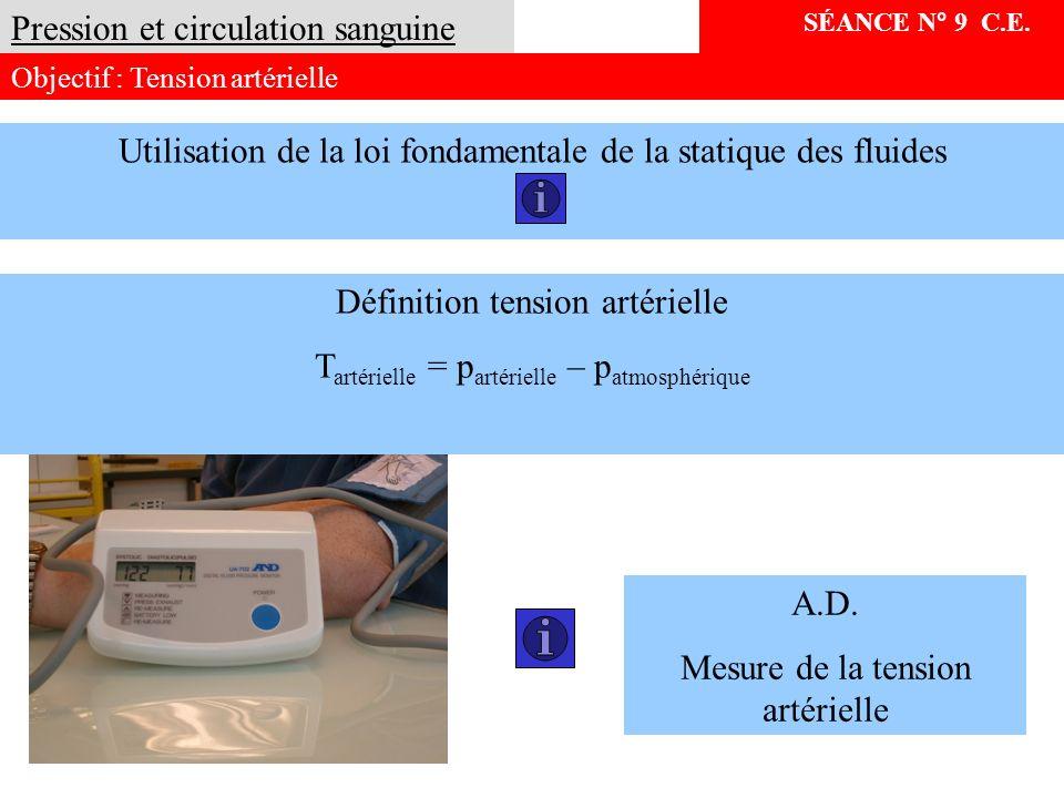SÉANCE N° 9 C.E. Pression et circulation sanguine Objectif : Tension artérielle Définition tension artérielle T artérielle = p artérielle – p atmosphé