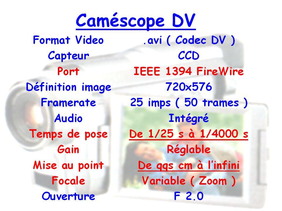 Caméscope DV