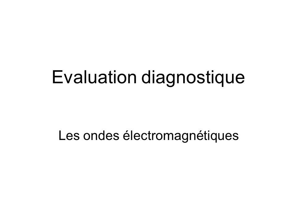 Evaluation diagnostique Les ondes électromagnétiques