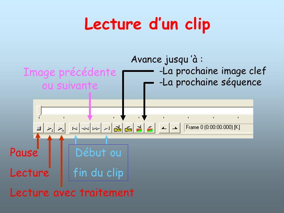 Pause Lecture Lecture avec traitement Image précédente ou suivante Début ou fin du clip Avance jusqu à : -La prochaine image clef -La prochaine séquen