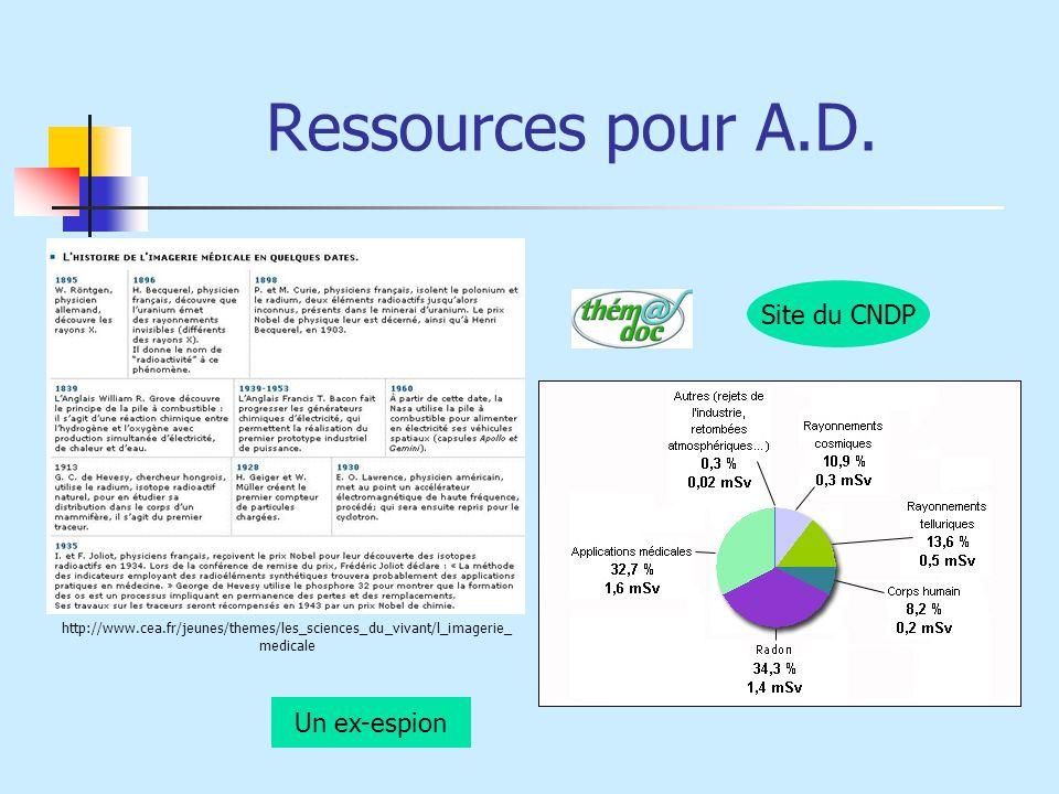 Ressources pour A.D. Site du CNDP http://www.cea.fr/jeunes/themes/les_sciences_du_vivant/l_imagerie_ medicale Un ex-espion