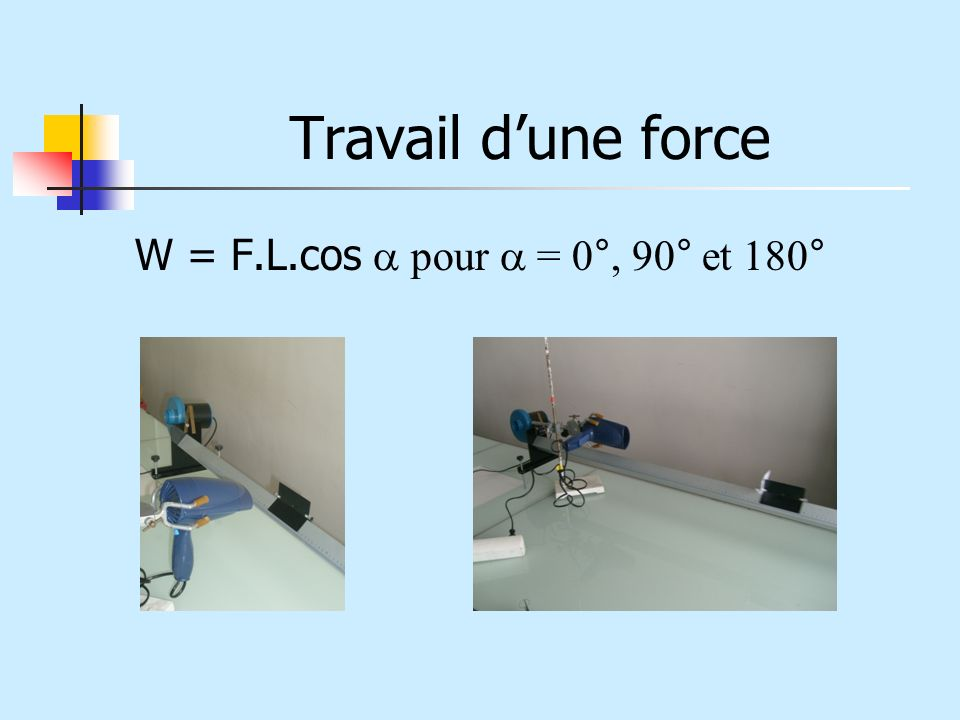 Travail dune force W = F.L.cos pour = 0°, 90° et 180°