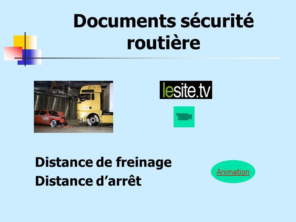 Documents sécurité routière Distance de freinage Distance darrêt Animation